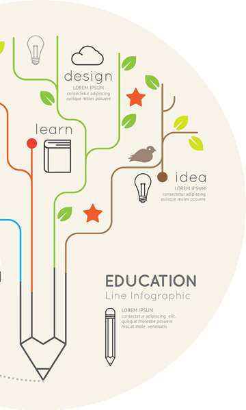 elearning, curriculum design